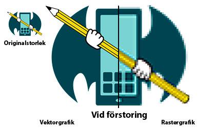 Vektorgrafik jämförelse med rastergrafik